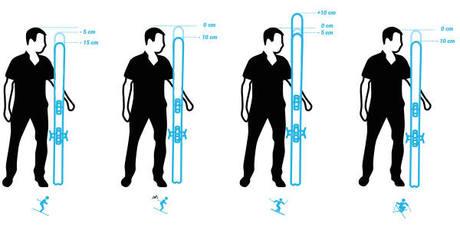 taille ski